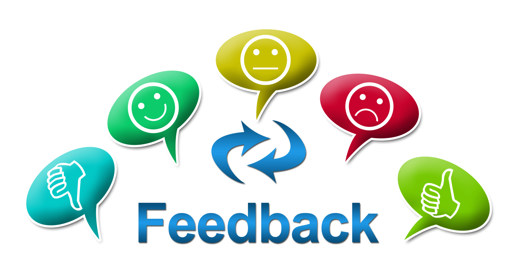 an analysis of the basic methods used to get feedback from customers Complete guide to survey questions with survey examples and sample survey questions that customers come from the methods in market research it's used when.