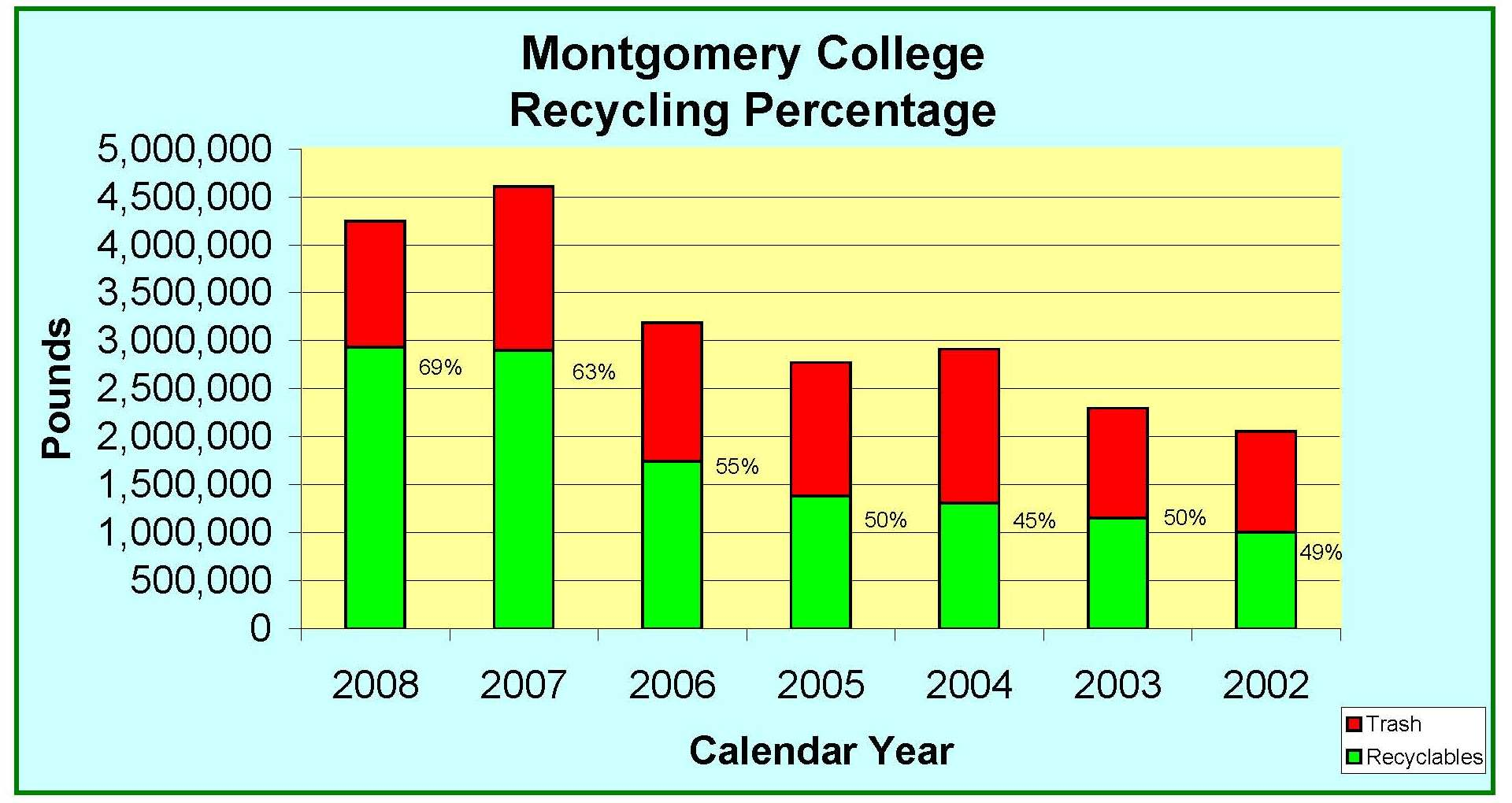 Recycling containers jpg 2008 recycling summary table pdf recycle